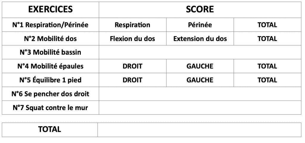 Auto-évaluation Laurent Ozza